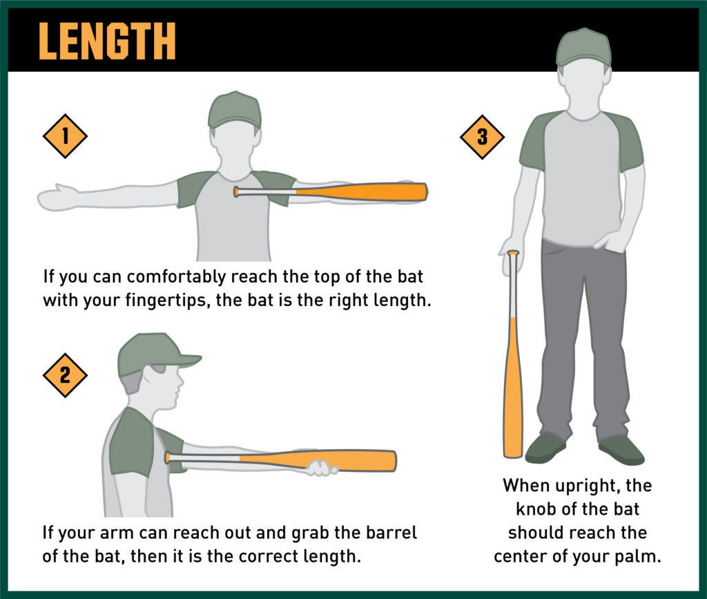 finding the right baseball bat length
