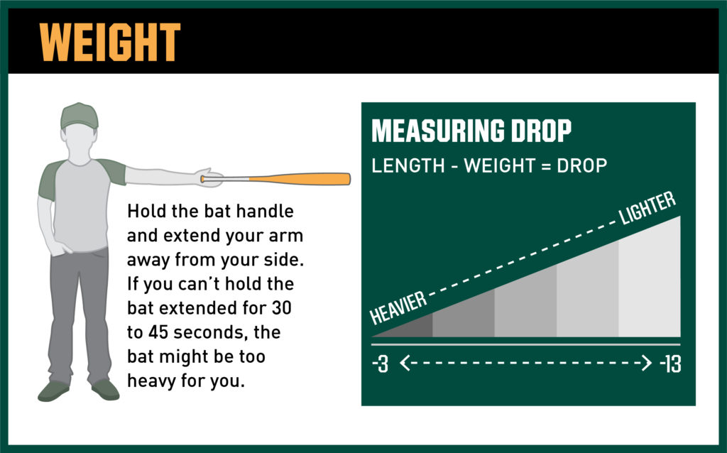 finding the right weight bat