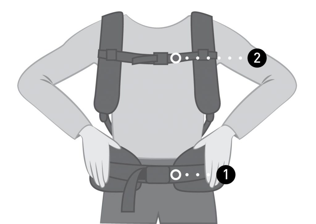 Fitting a Backpack Chart