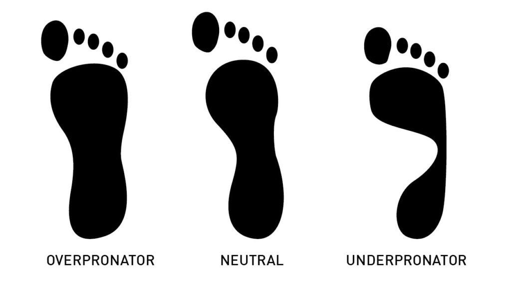 Размер и размер обуви