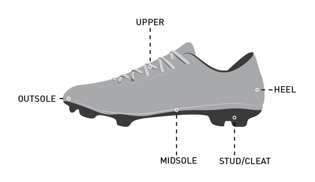 Kid's Soccer Cleats