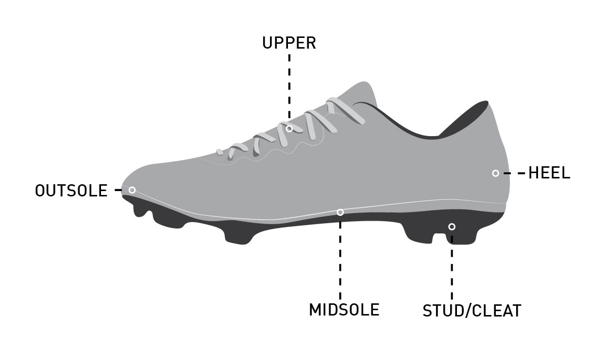 5 Tips for Buying Kids' Soccer Cleats