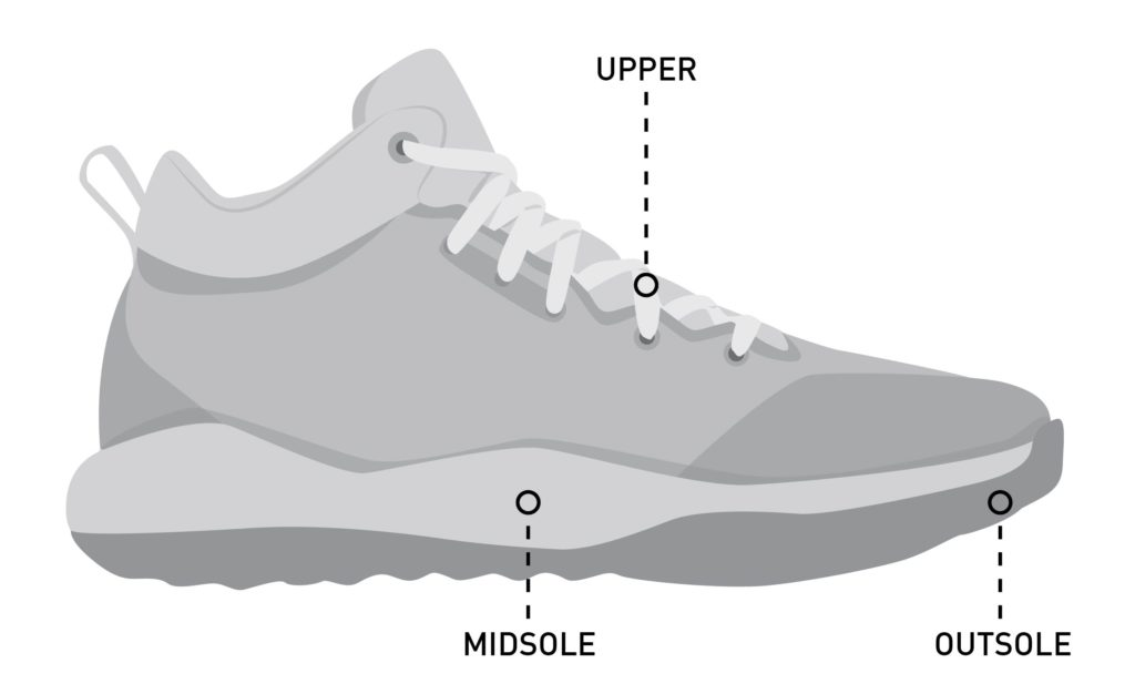 basketball-shoes-construction