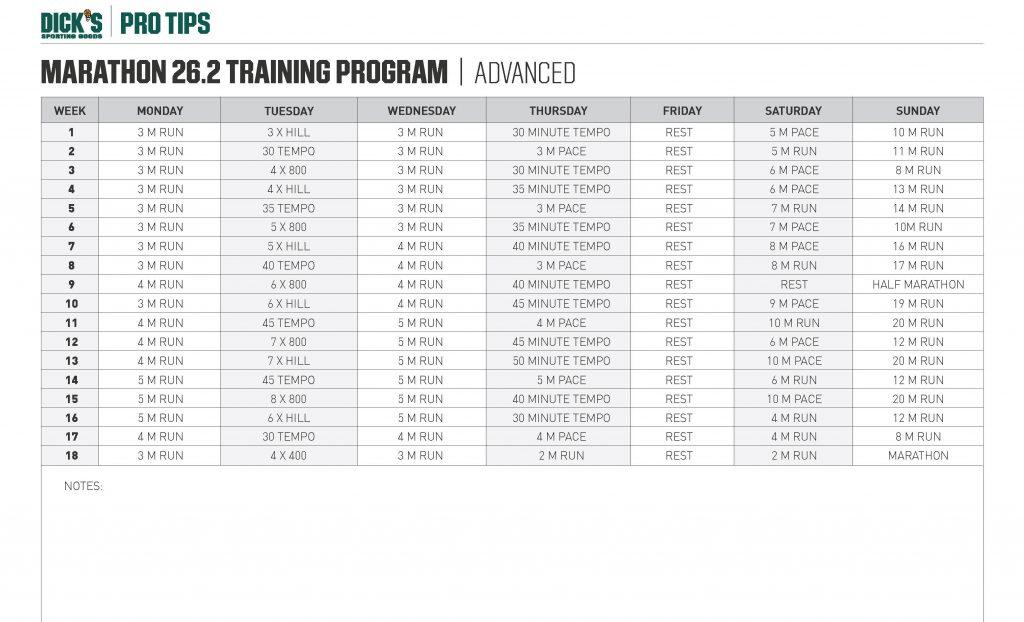 Marathon Training Plans for Advanced Runners