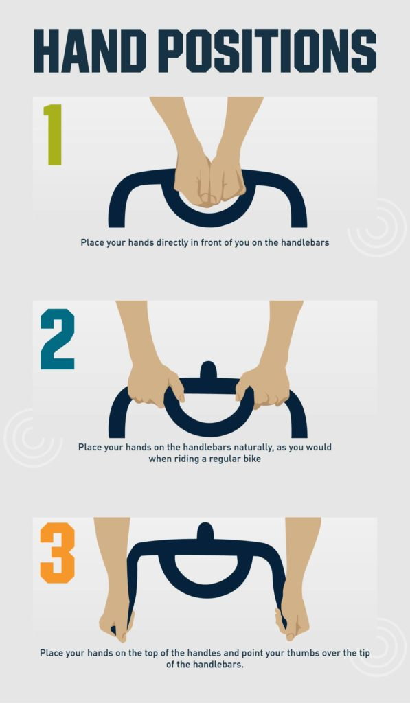 Spinning Hand Positions