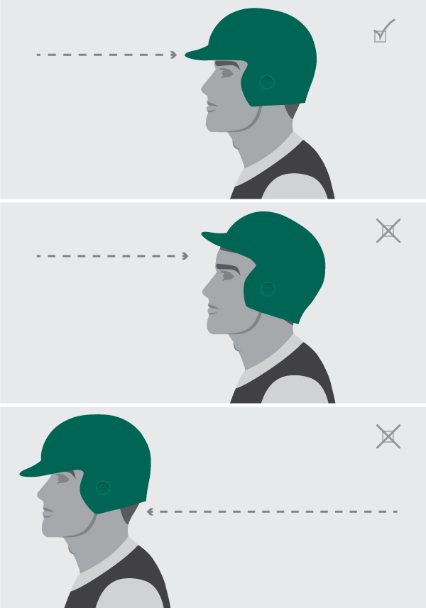batting helmet proper fit