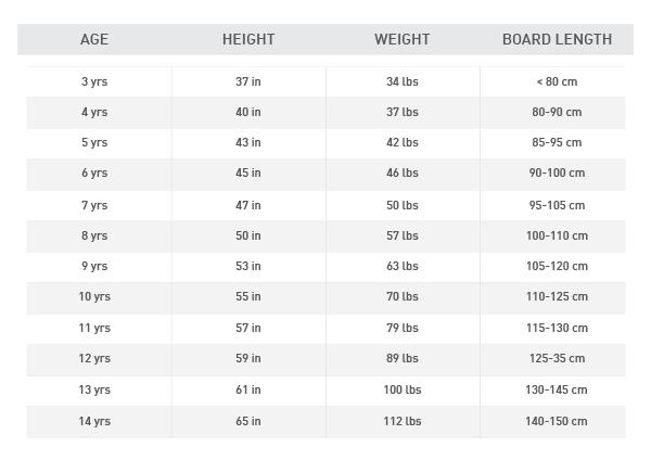 kids snowboard size chart
