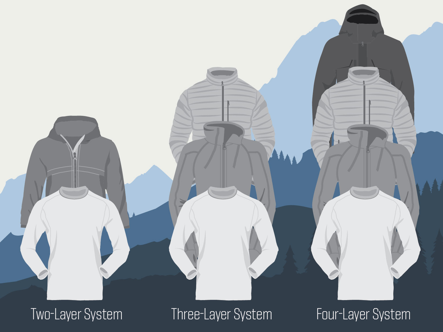 layering-for-high-elevation