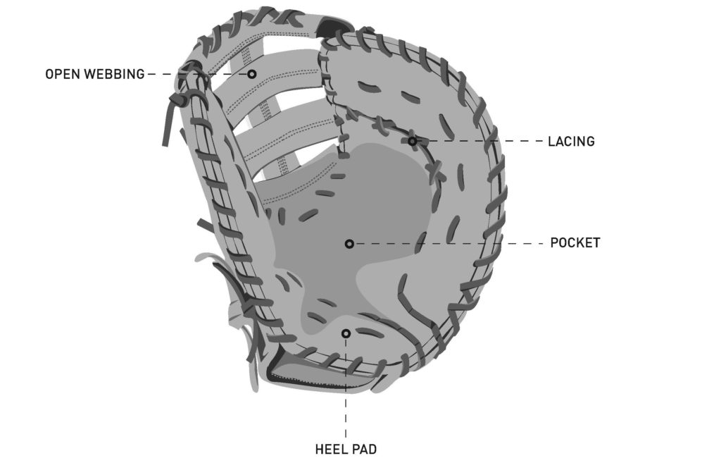 1st basemen's mitt