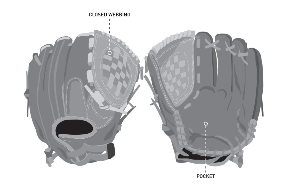 softball infielder's glove