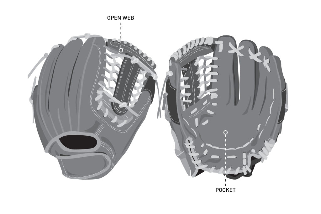 How to Choose a Softball Outfielder Glove