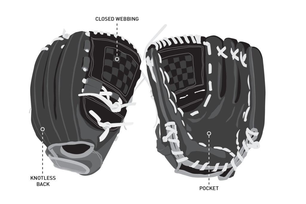 softball pitcher's glove