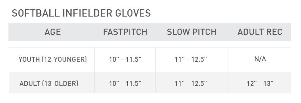 Softball Infielder Gloves size chart
