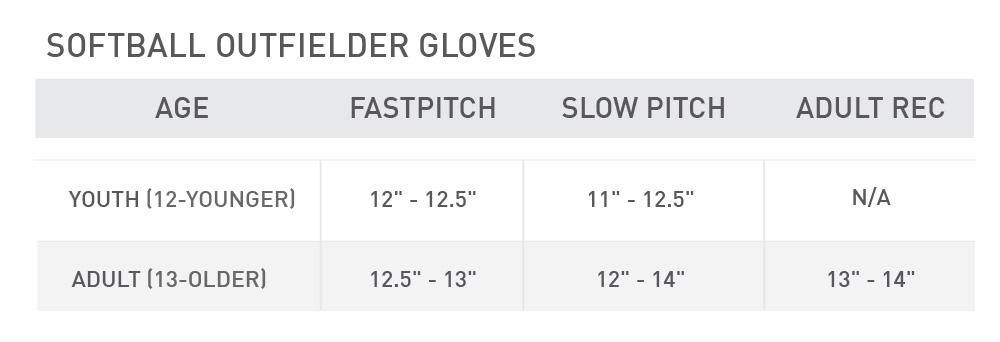 Softball Outfielder Gloves size chart