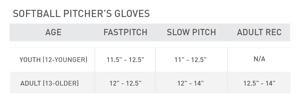 Softball pitcher's glove size chart