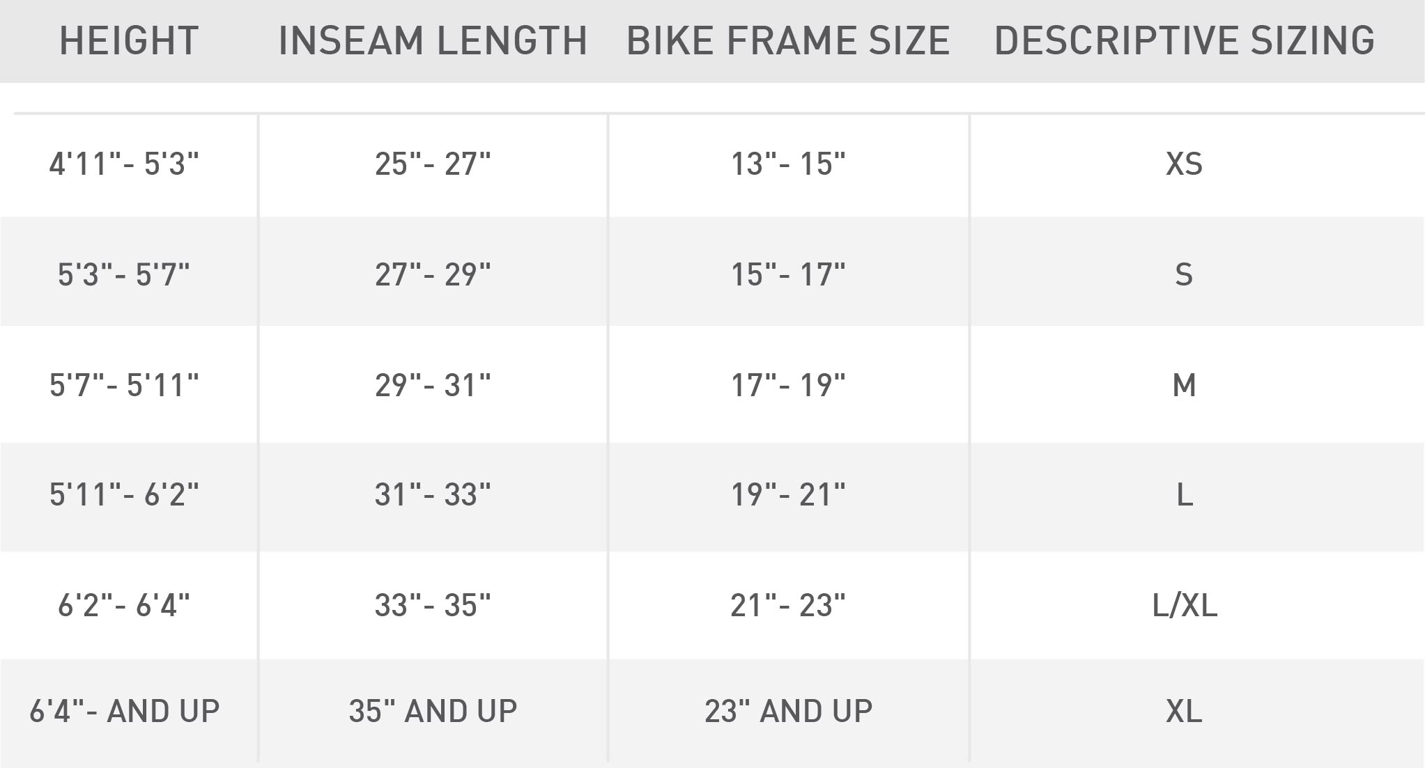 Bike Size Chart How To Find The Right Size Bike Pro Tips By Dick S Sporting Goods