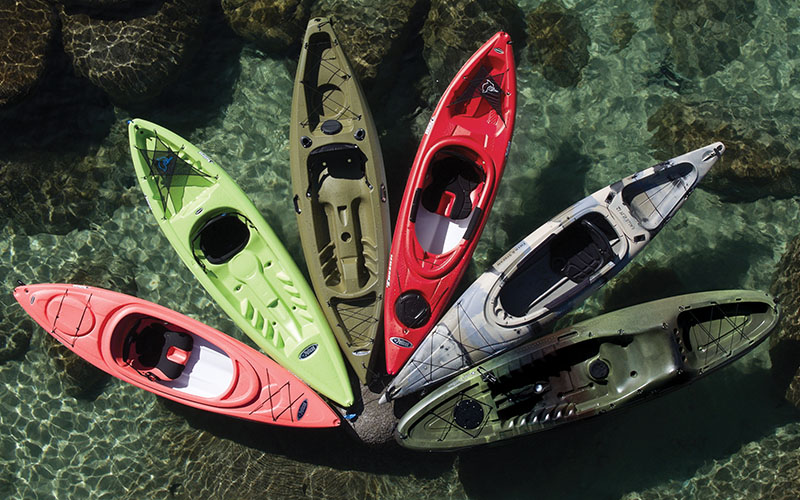 how to buy a kayak