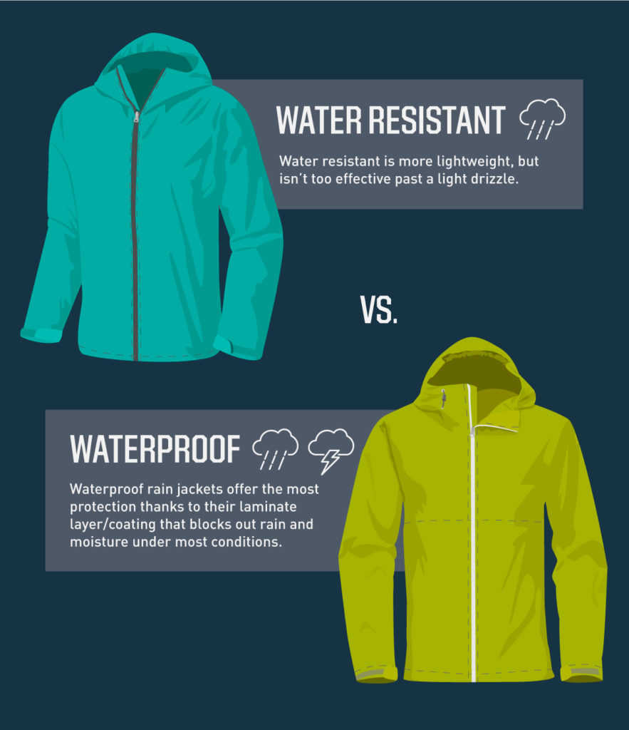 water-resistant-vs.-waterproof-jackets