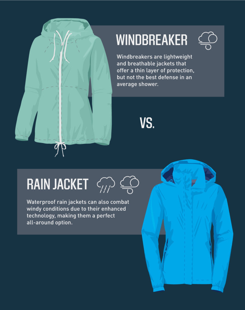 windbreaker-vs.-rain-jacket