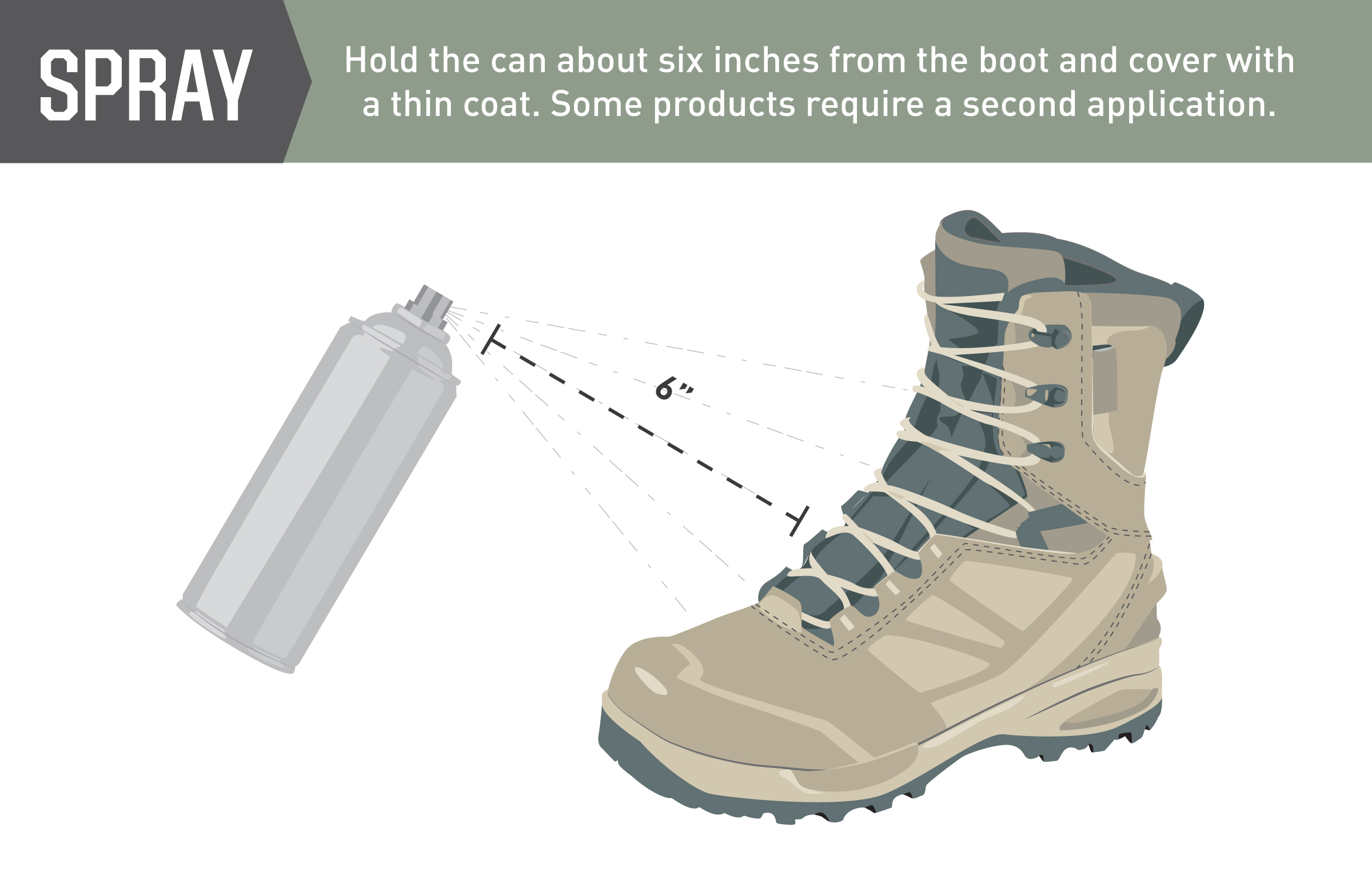 waterproofboots_spray