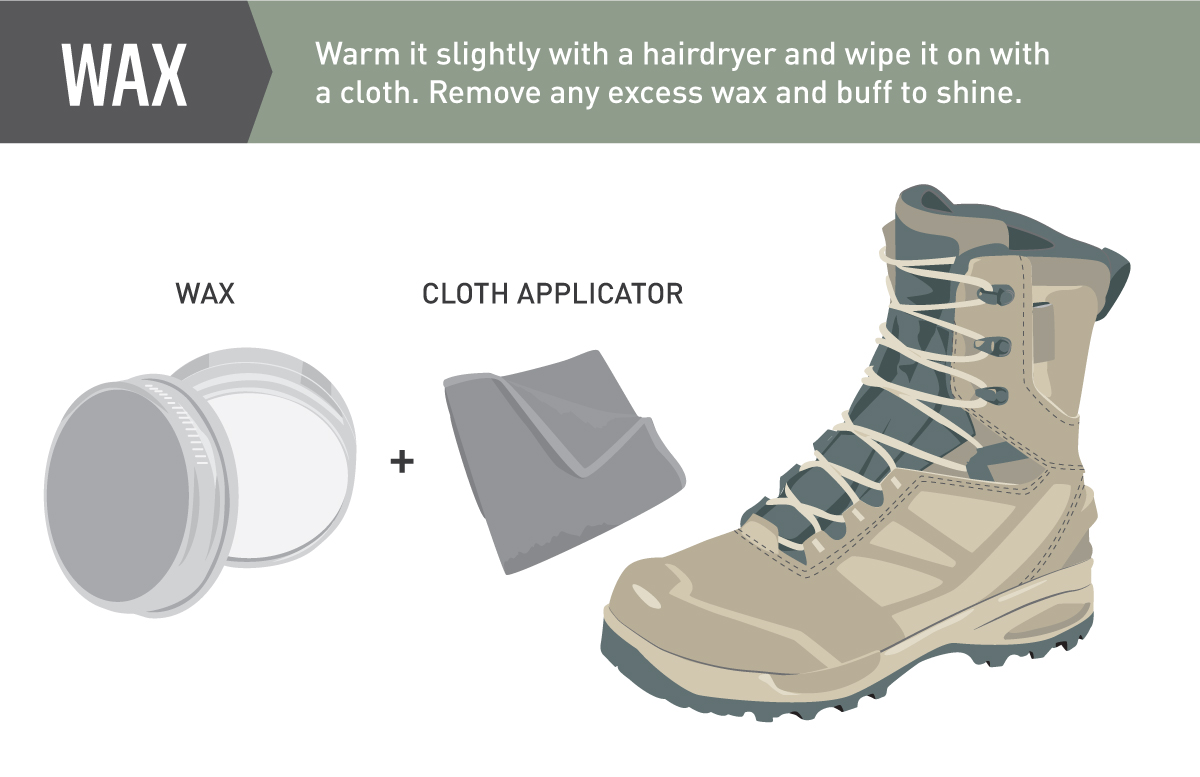 waterproofboots_wax