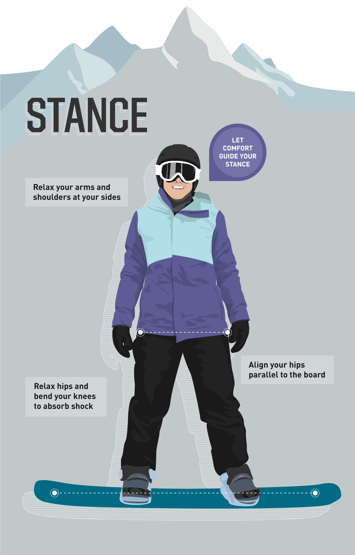snowboarding-proper-Stance