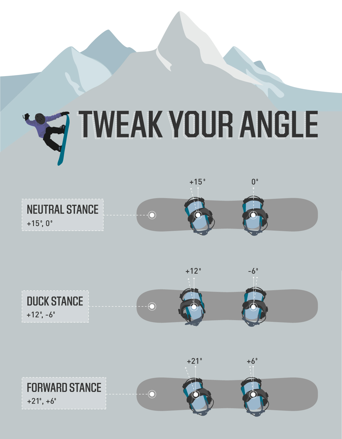 snowboarding_neutral-duck-and-forward-stance