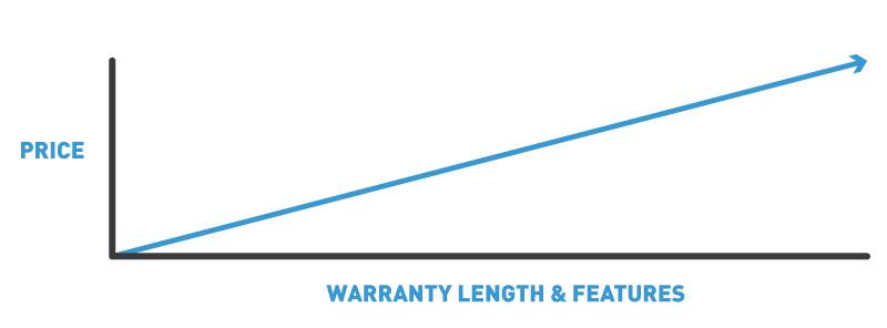 Elliptical_Warranty_Graphic