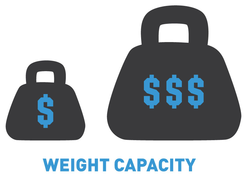 elliptical_treadmill weight capacity