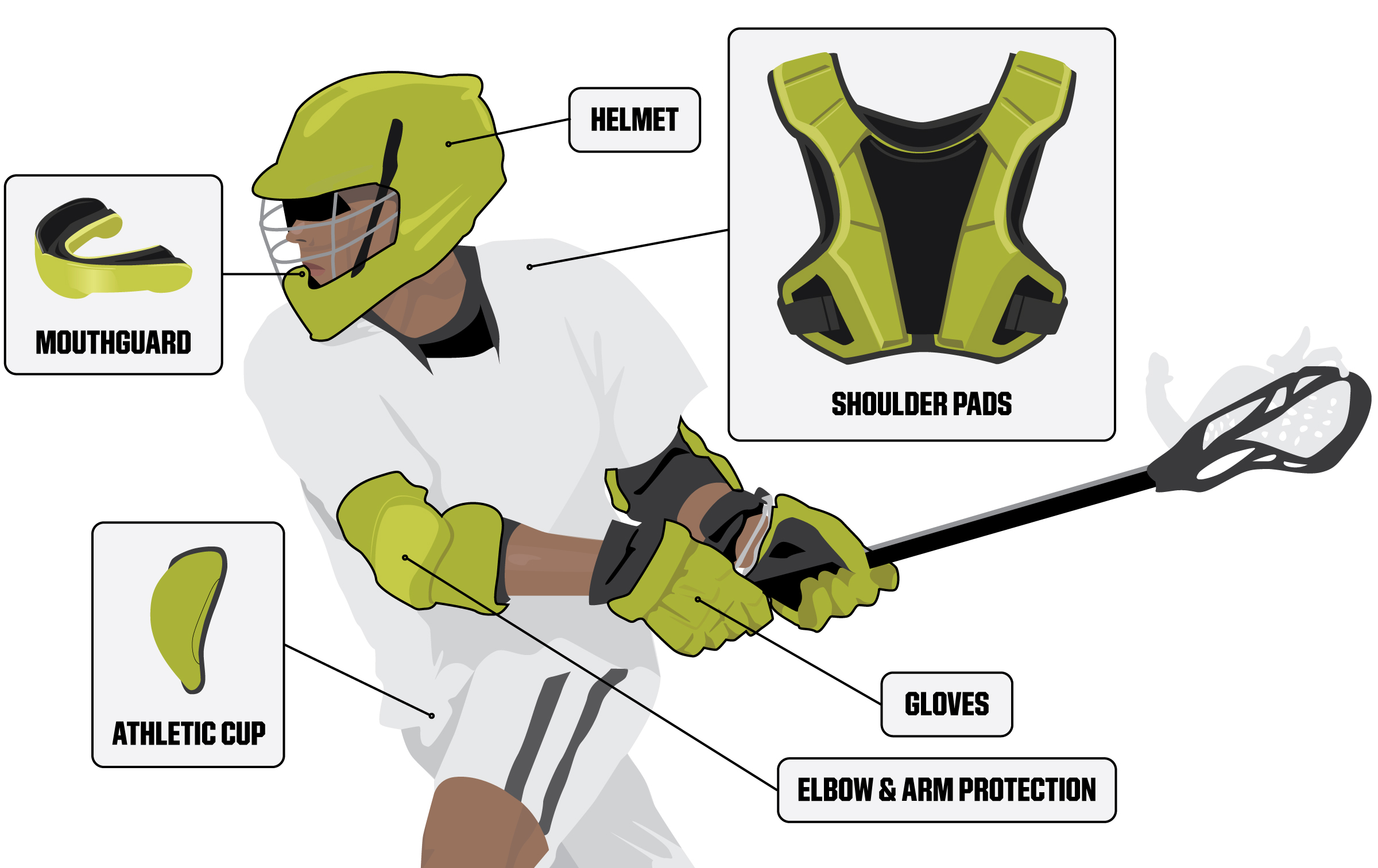 The Basics of Men's Lacrosse Protective Gear | PRO TIPS by DICK'S Sporting  Goods