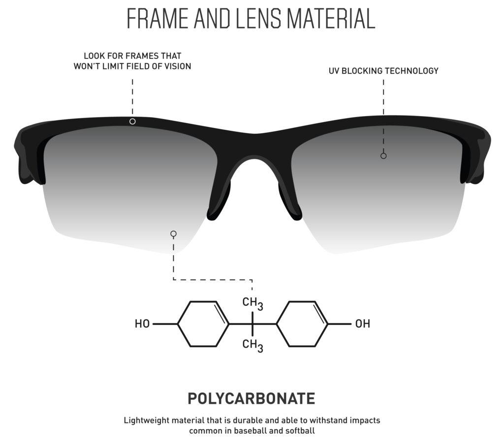 Frame_Lens_Material