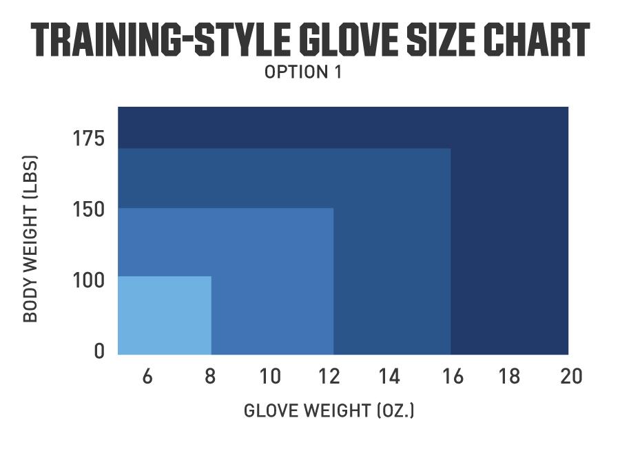 Boxing Glove Size Charts 1