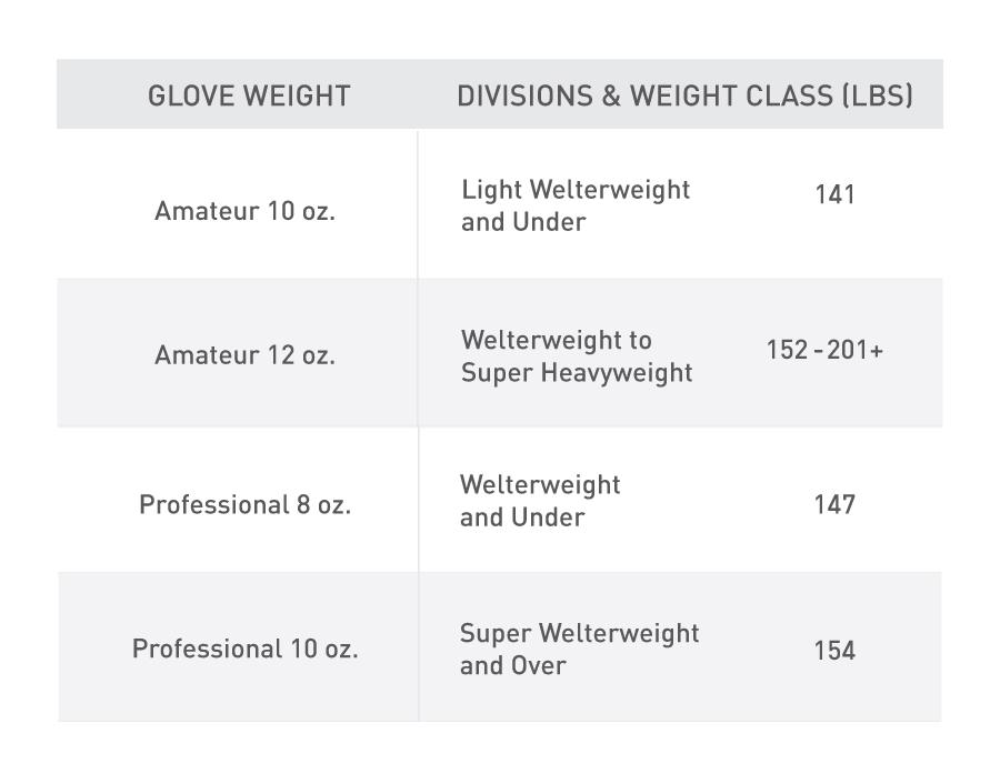 Boxing Glove Size Charts 3