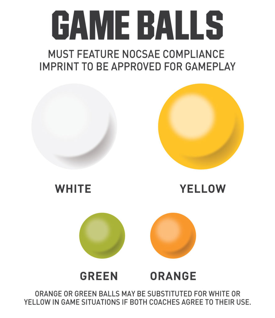 breakdown of lacrosse game balls by color