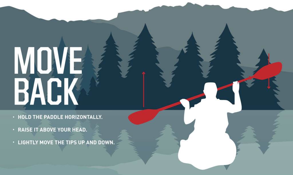"illustration of ""move back"" kayak hand signal"
